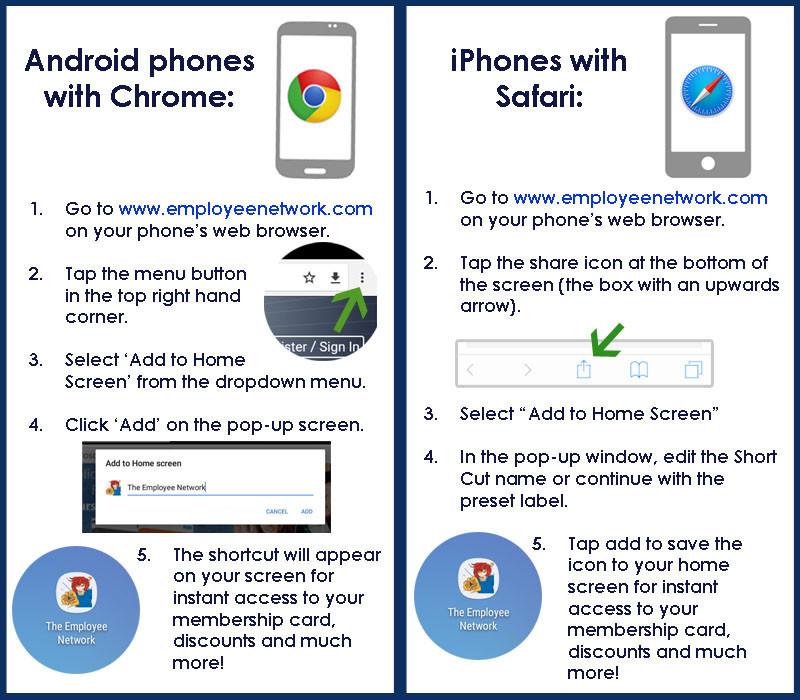 Shortcut Instructions For Mobile Phones